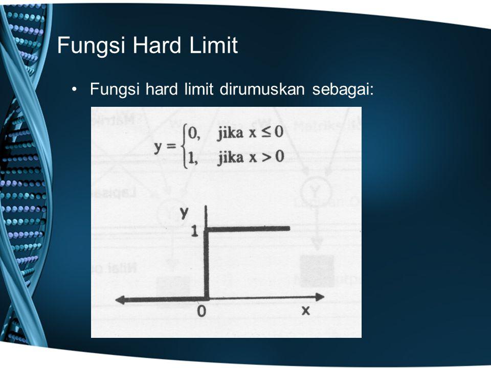 Fungsi Hard Limit Fungsi hard limit dirumuskan sebagai: