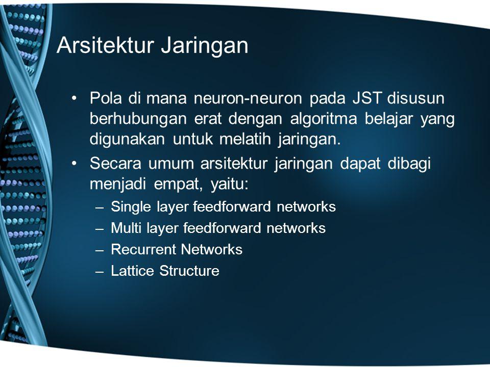Arsitektur Jaringan Pola di mana neuron-neuron pada JST disusun berhubungan erat dengan algoritma belajar yang digunakan untuk melatih jaringan.