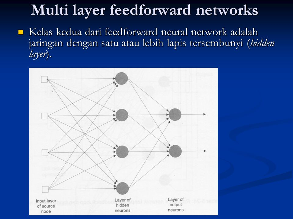 Multi layer feedforward networks