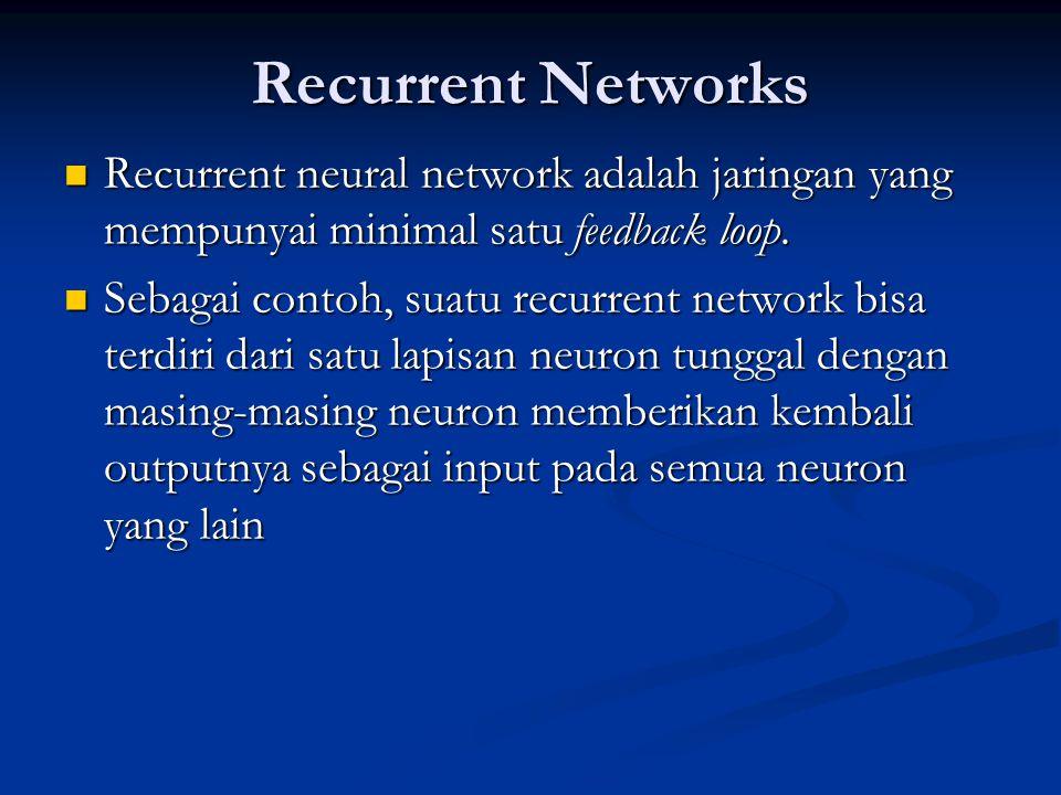 Recurrent Networks Recurrent neural network adalah jaringan yang mempunyai minimal satu feedback loop.