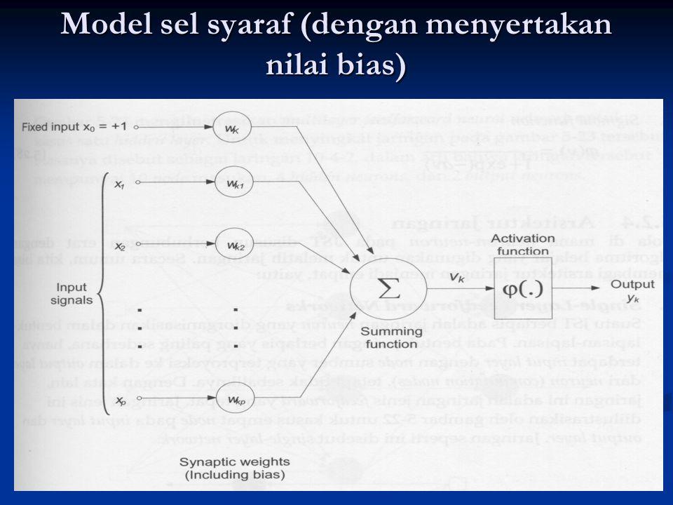 Model sel syaraf (dengan menyertakan nilai bias)