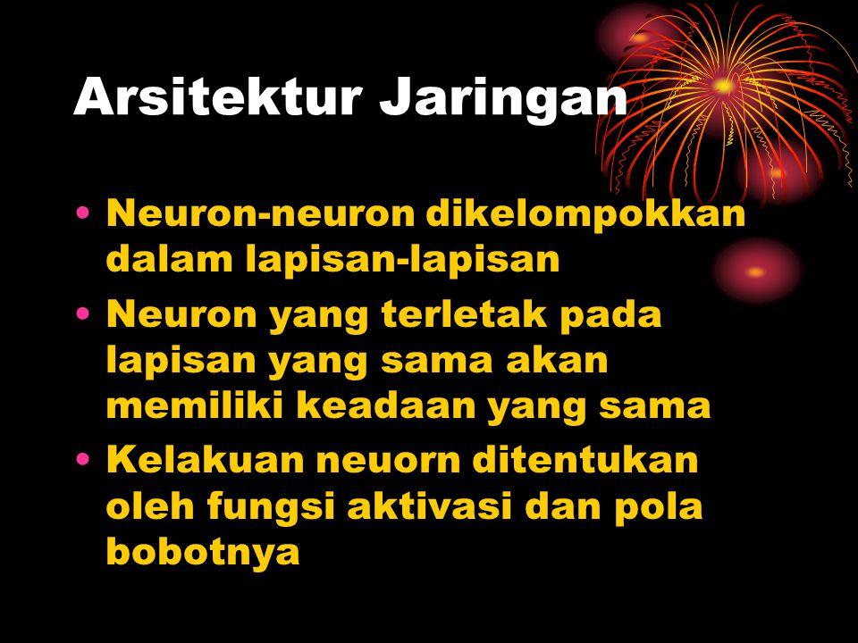 Arsitektur Jaringan Neuron-neuron dikelompokkan dalam lapisan-lapisan