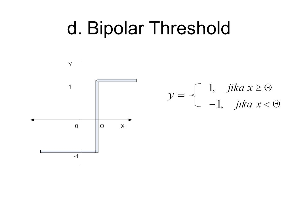 d. Bipolar Threshold