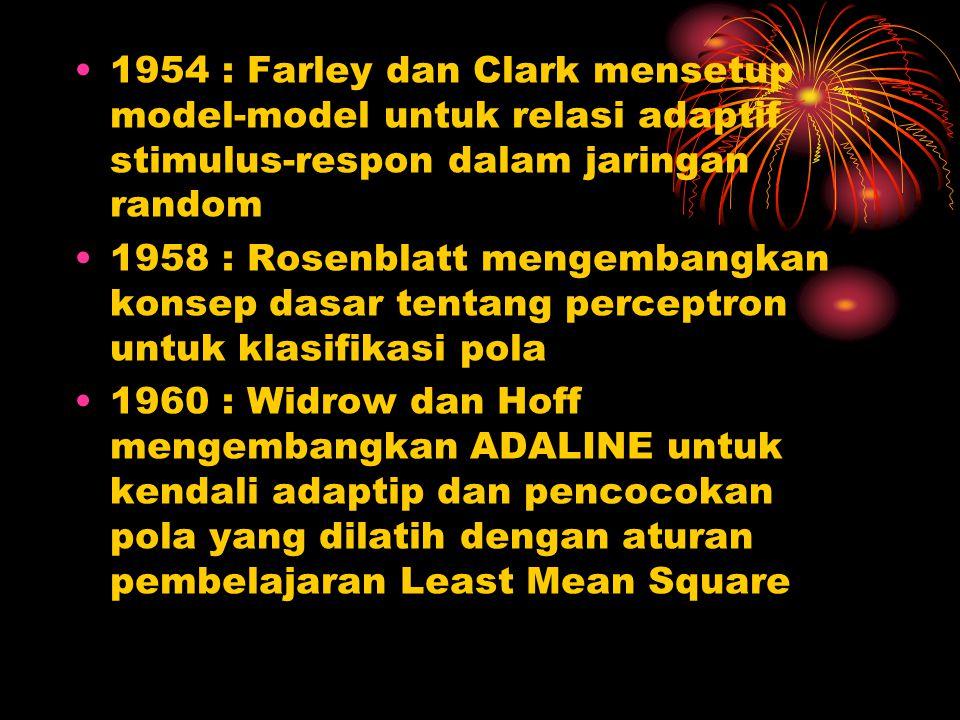 1954 : Farley dan Clark mensetup model-model untuk relasi adaptif stimulus-respon dalam jaringan random