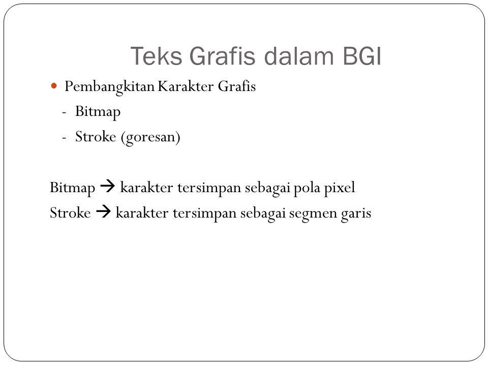 Teks Grafis dalam BGI Pembangkitan Karakter Grafis - Bitmap