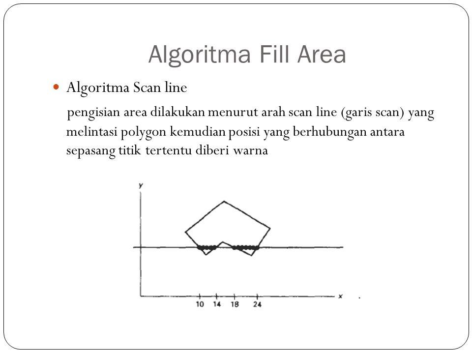 Algoritma Fill Area Algoritma Scan line