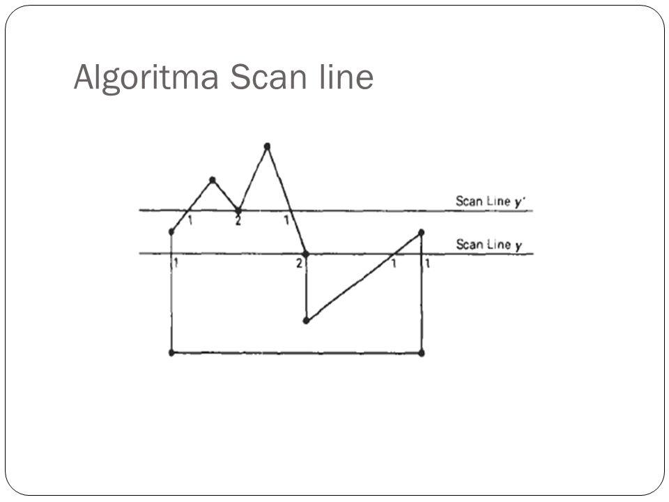 Algoritma Scan line