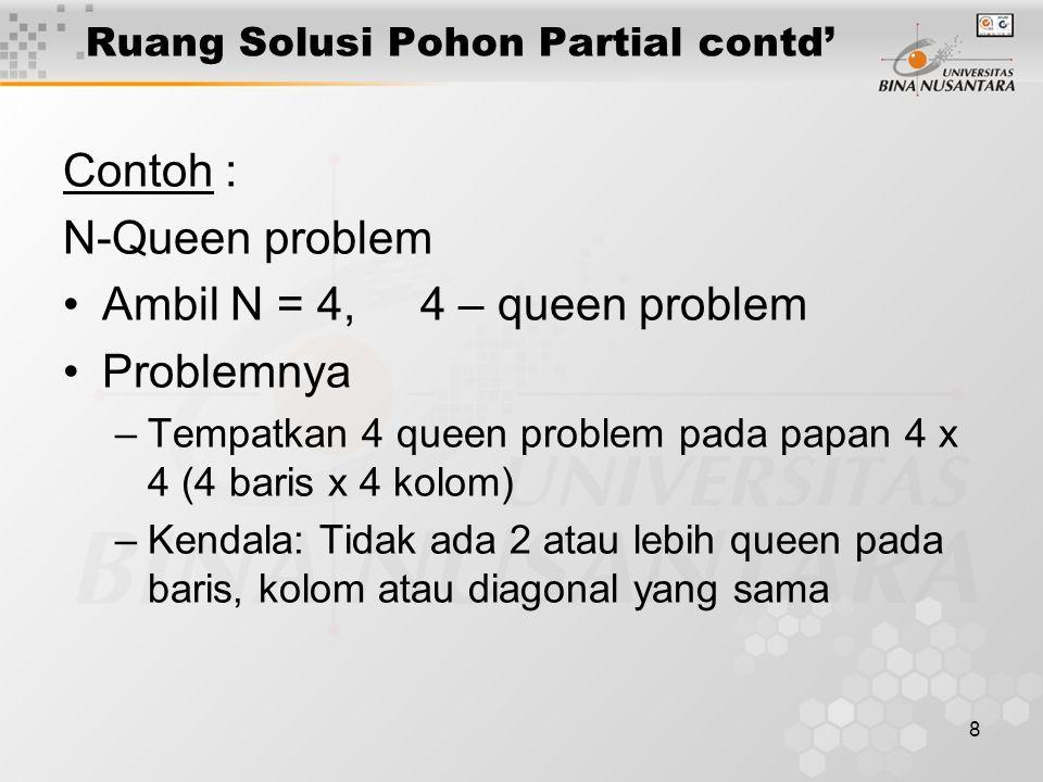 Ruang Solusi Pohon Partial contd'