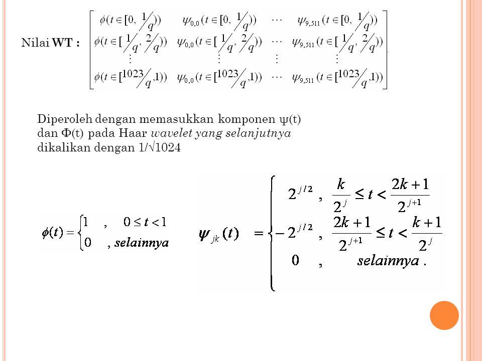 Nilai WT : Diperoleh dengan memasukkan komponen ψ(t) dan Φ(t) pada Haar wavelet yang selanjutnya.