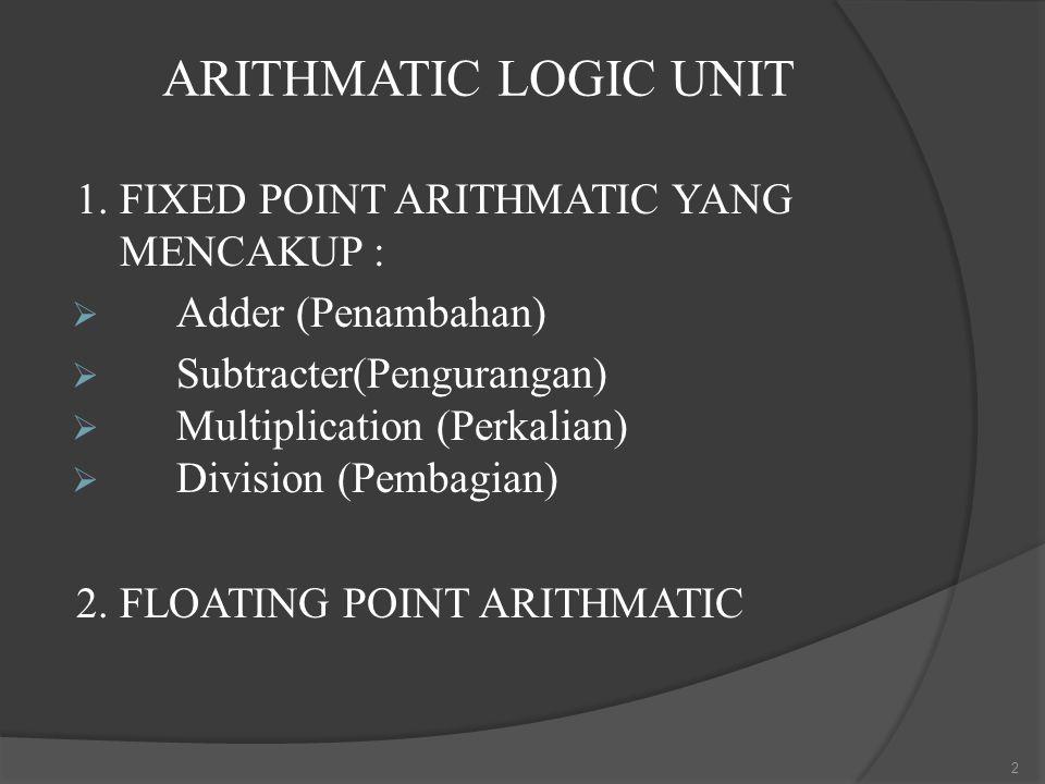 ARITHMATIC LOGIC UNIT 1. FIXED POINT ARITHMATIC YANG MENCAKUP :