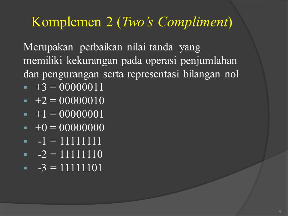 Komplemen 2 (Two's Compliment)