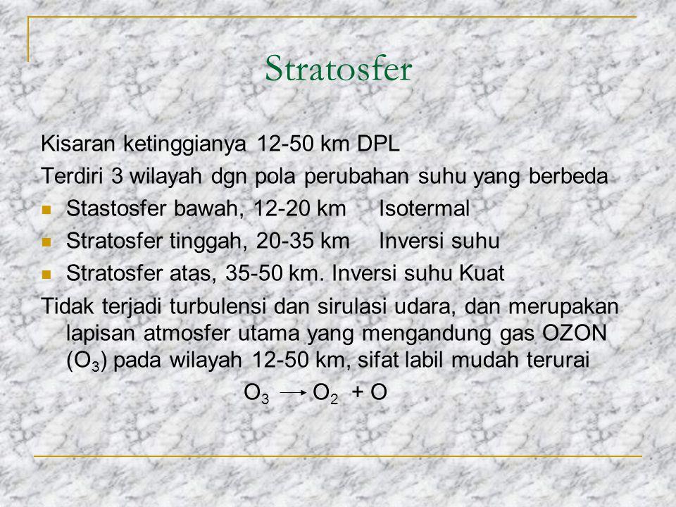 Stratosfer Kisaran ketinggianya 12-50 km DPL