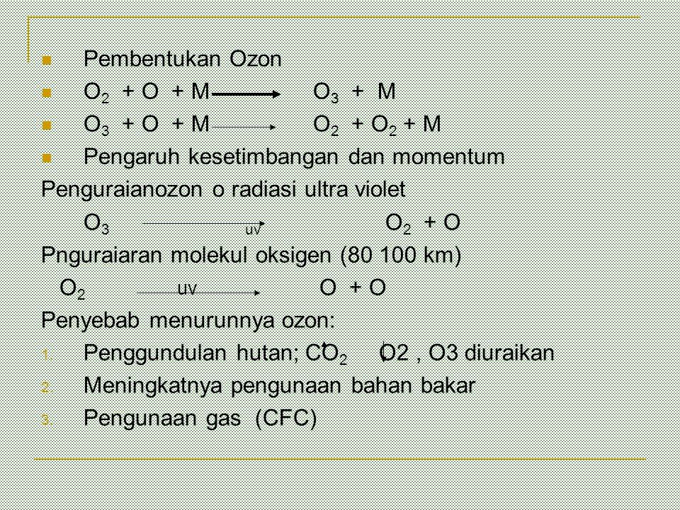 Pembentukan Ozon O2 + O + M O3 + M. O3 + O + M O2 + O2 + M. Pengaruh kesetimbangan dan momentum.