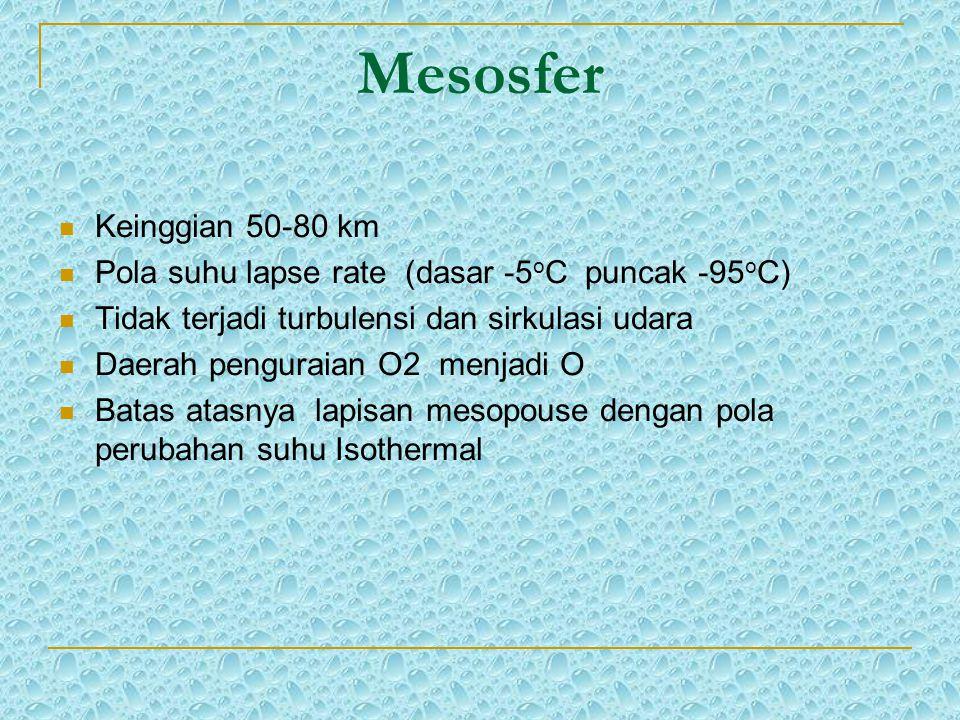 Mesosfer Keinggian 50-80 km