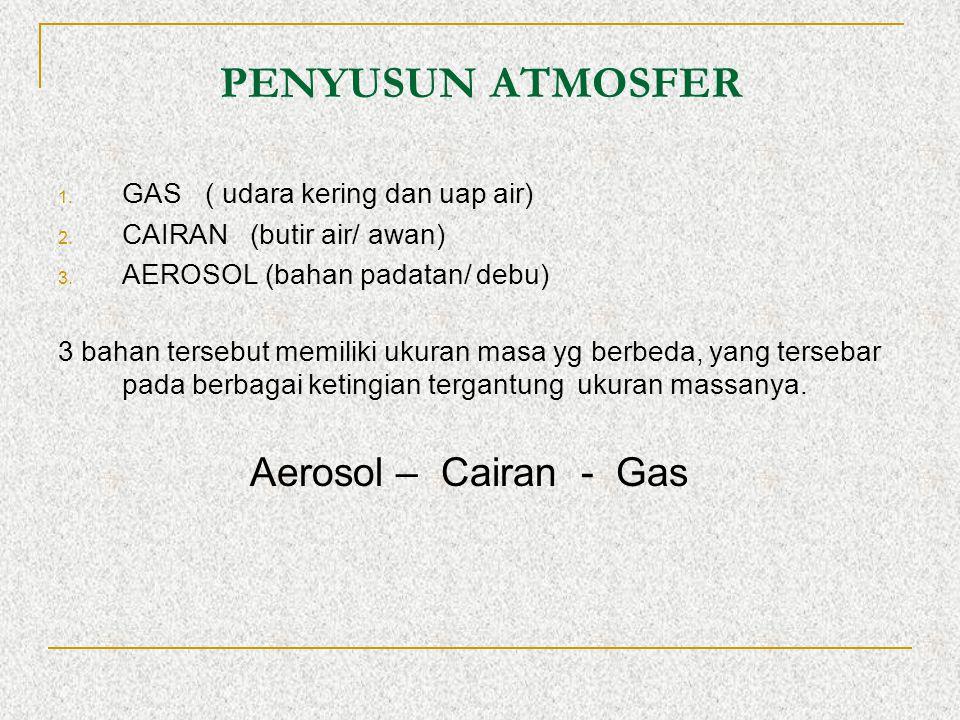 PENYUSUN ATMOSFER GAS ( udara kering dan uap air)