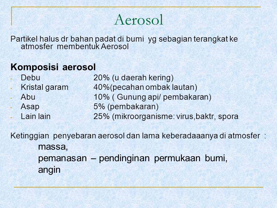 Aerosol Komposisi aerosol pemanasan – pendinginan permukaan bumi,