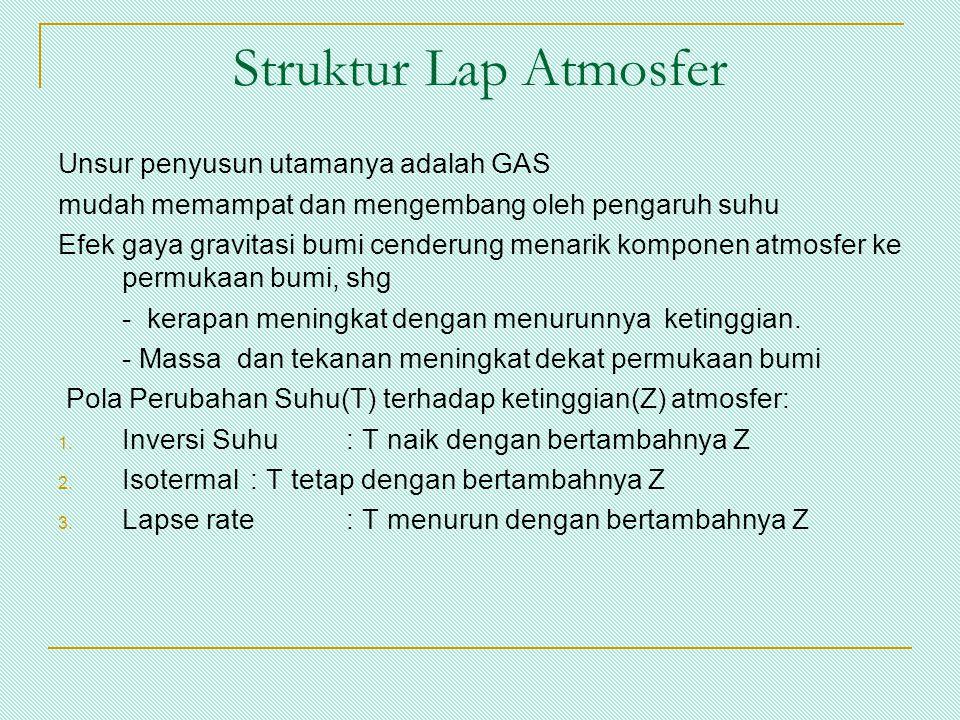 Struktur Lap Atmosfer Unsur penyusun utamanya adalah GAS