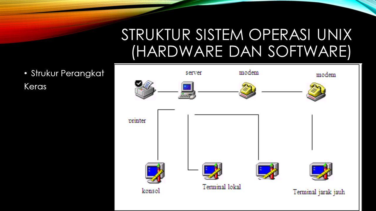 Struktur Sistem Operasi UNIX (Hardware dan Software)