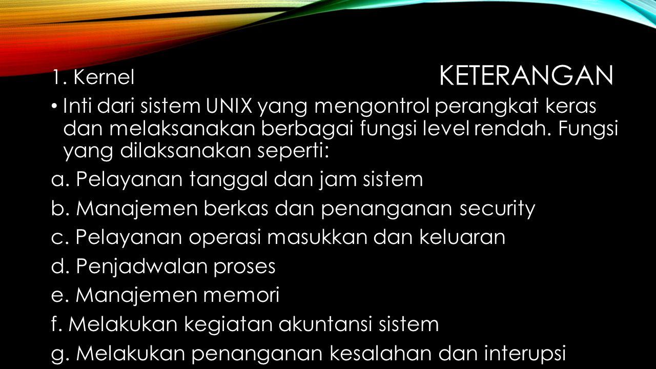 1. Kernel Inti dari sistem UNIX yang mengontrol perangkat keras dan melaksanakan berbagai fungsi level rendah. Fungsi yang dilaksanakan seperti: