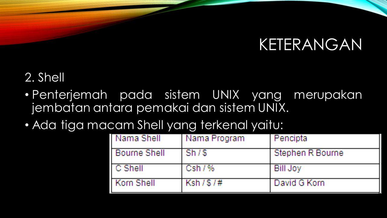 Keterangan 2. Shell. Penterjemah pada sistem UNIX yang merupakan jembatan antara pemakai dan sistem UNIX.