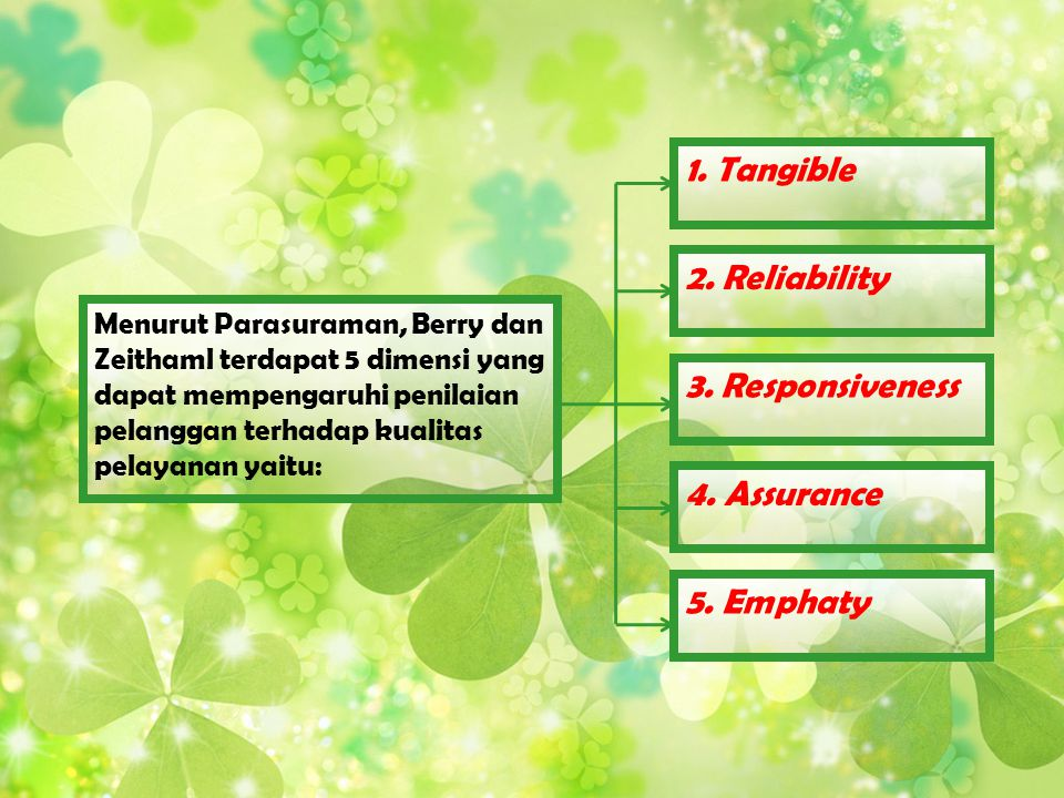 1. Tangible 2. Reliability 3. Responsiveness 4. Assurance 5. Emphaty