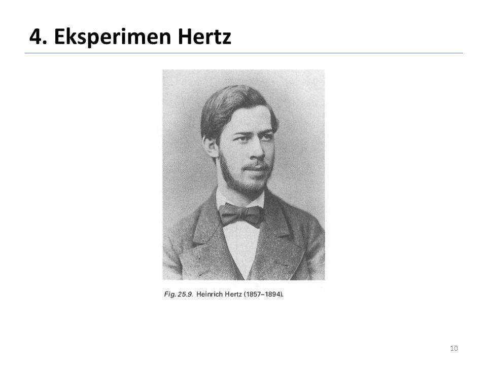 4. Eksperimen Hertz