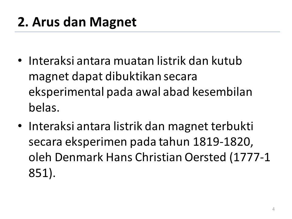 2. Arus dan Magnet Interaksi antara muatan listrik dan kutub magnet dapat dibuktikan secara eksperimental pada awal abad kesembilan belas.