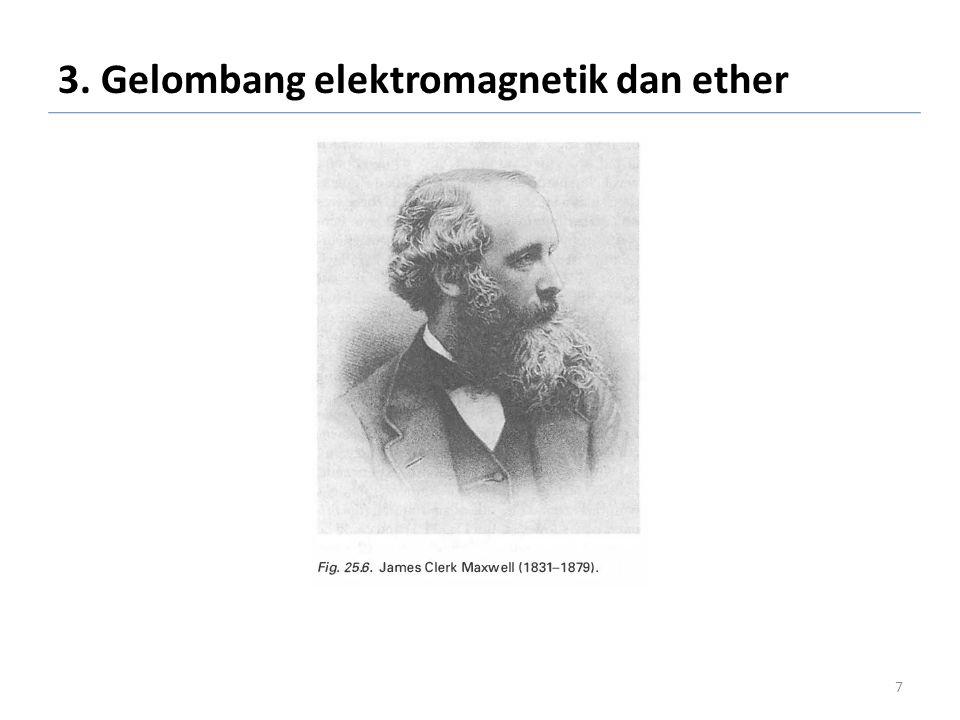 3. Gelombang elektromagnetik dan ether