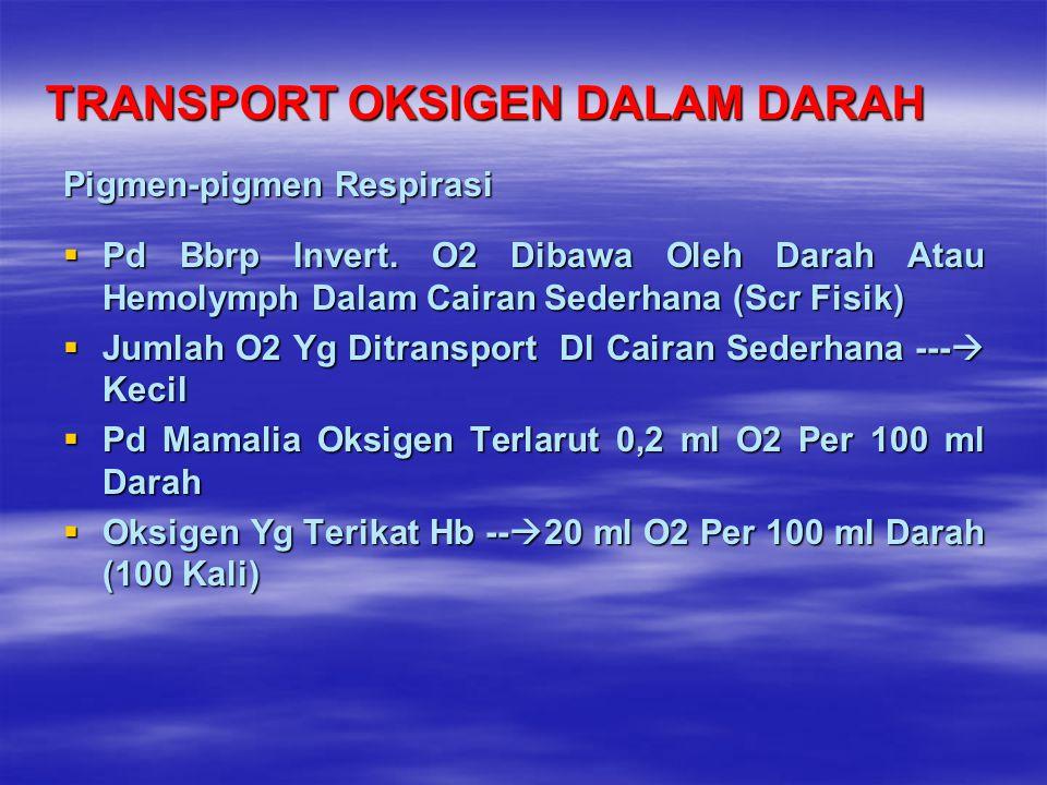 TRANSPORT OKSIGEN DALAM DARAH