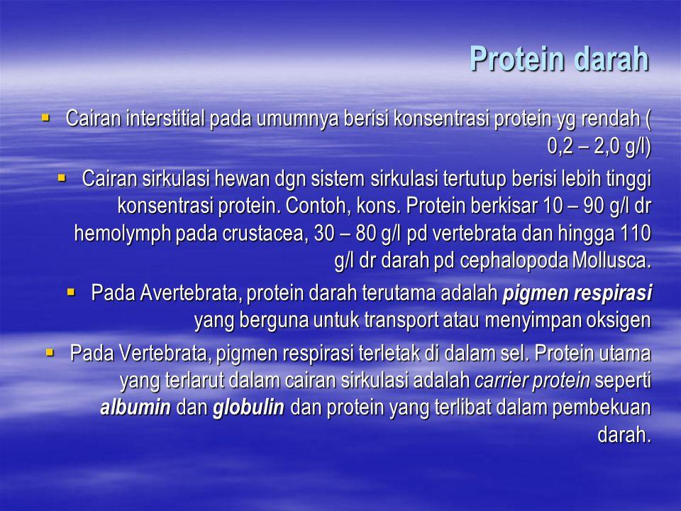 Protein darah Cairan interstitial pada umumnya berisi konsentrasi protein yg rendah ( 0,2 – 2,0 g/l)