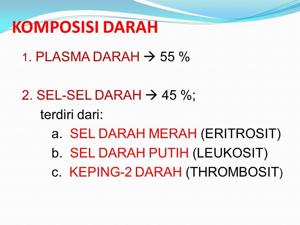 KOMPOSISI DARAH 2. SEL-SEL DARAH  45 %; terdiri dari: