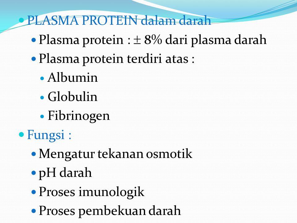 PLASMA PROTEIN dalam darah