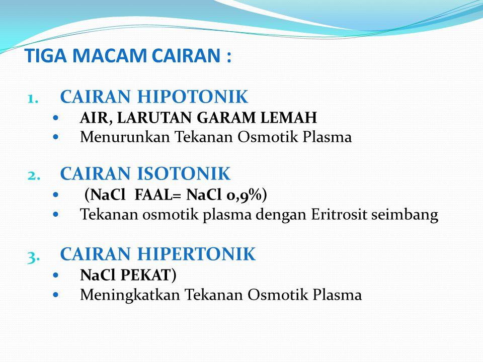 TIGA MACAM CAIRAN : CAIRAN HIPOTONIK CAIRAN ISOTONIK CAIRAN HIPERTONIK