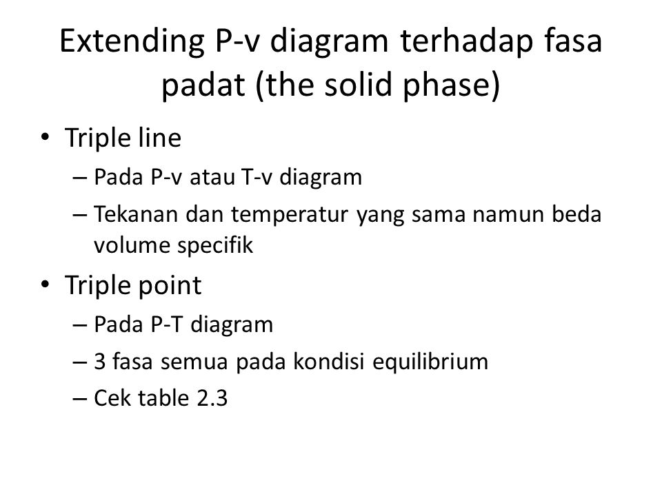 Extending P-v diagram terhadap fasa padat (the solid phase)