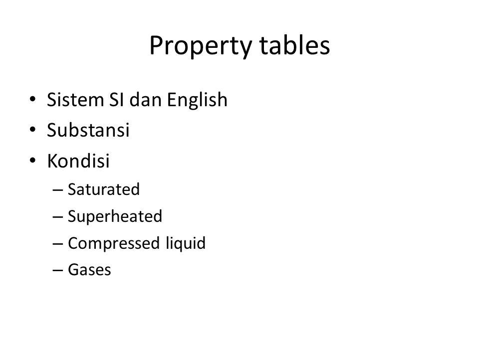 Property tables Sistem SI dan English Substansi Kondisi Saturated