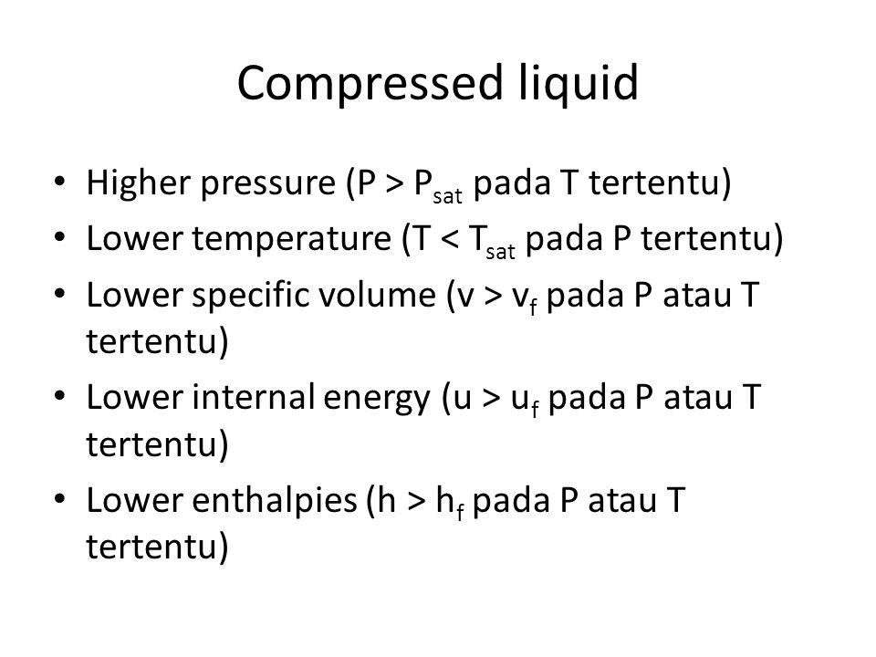 Compressed liquid Higher pressure (P > Psat pada T tertentu)