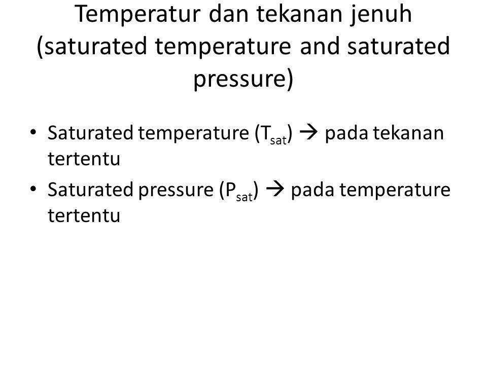 Temperatur dan tekanan jenuh (saturated temperature and saturated pressure)