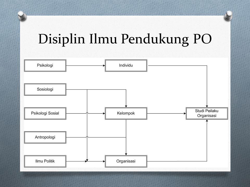 Disiplin Ilmu Pendukung PO