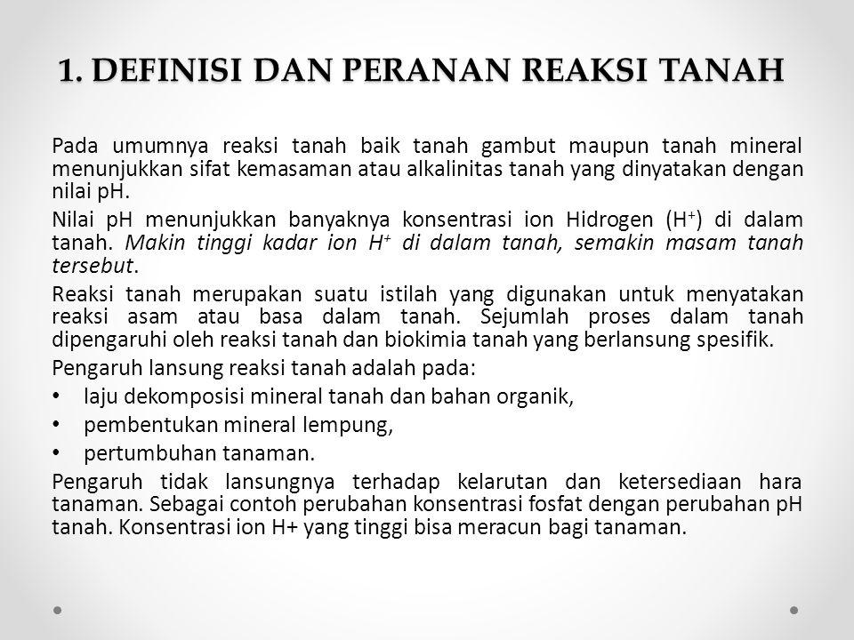 1. DEFINISI DAN PERANAN REAKSI TANAH