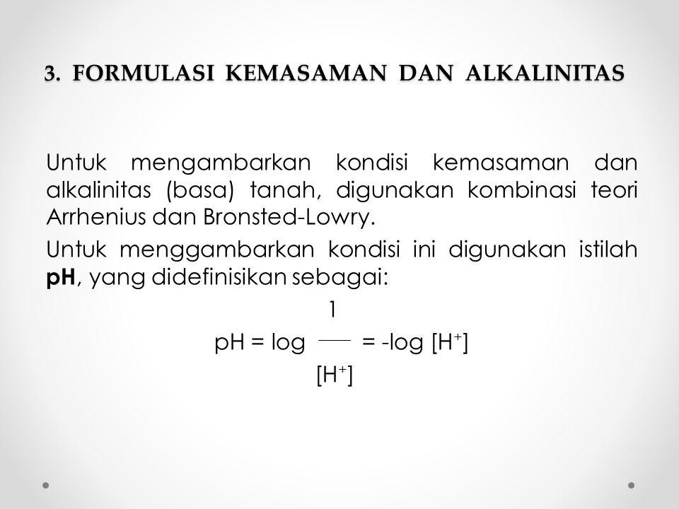 3. FORMULASI KEMASAMAN DAN ALKALINITAS