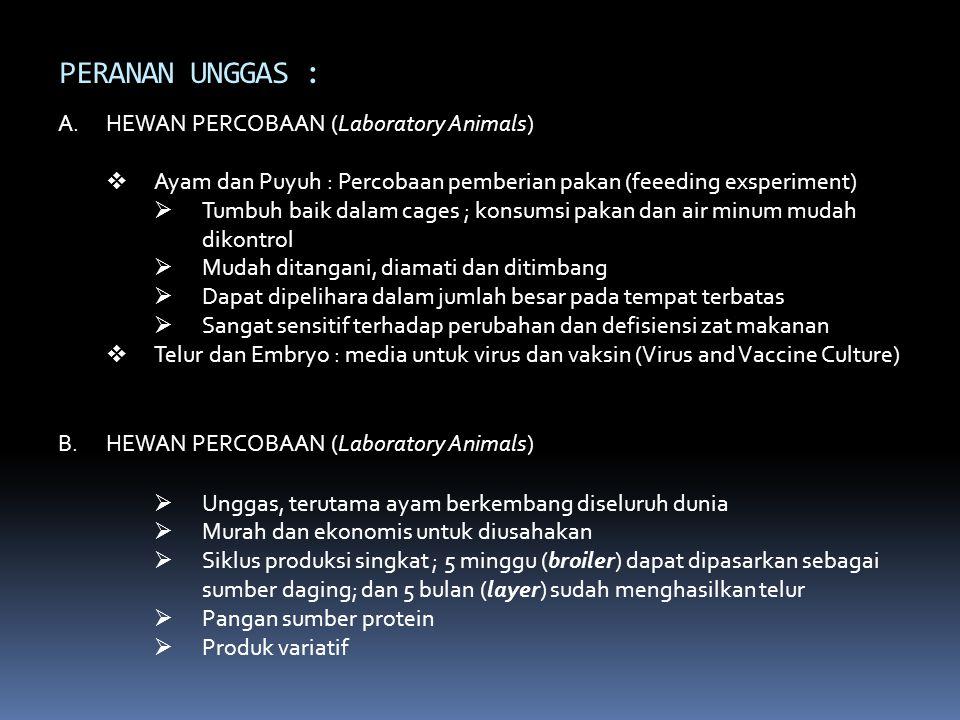 PERANAN UNGGAS : HEWAN PERCOBAAN (Laboratory Animals)