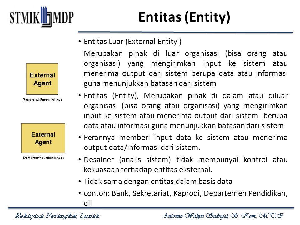 Entitas (Entity) Entitas Luar (External Entity )
