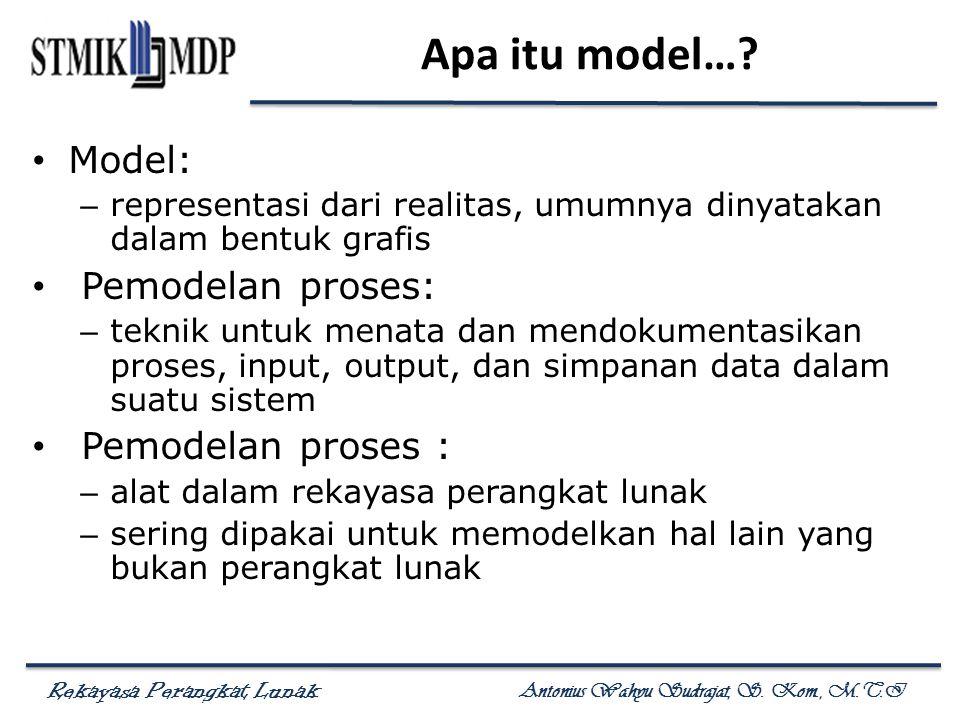 Apa itu model… Model: Pemodelan proses: Pemodelan proses :