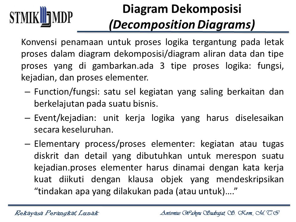 Diagram Dekomposisi (Decomposition Diagrams)