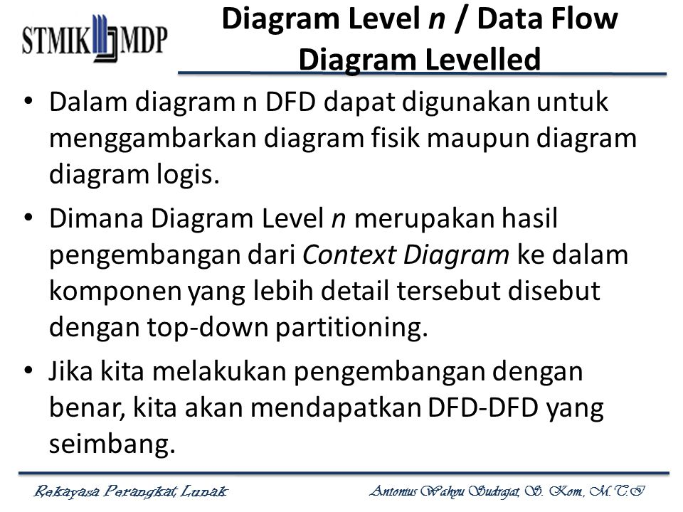 Diagram Level n / Data Flow Diagram Levelled