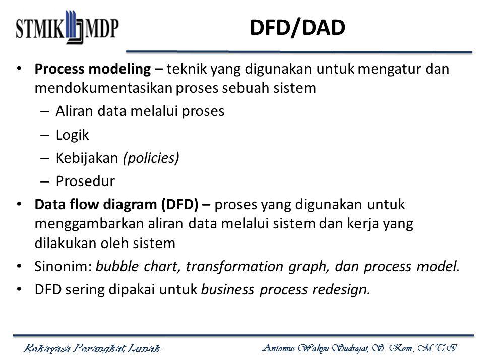 DFD/DAD Process modeling – teknik yang digunakan untuk mengatur dan mendokumentasikan proses sebuah sistem.