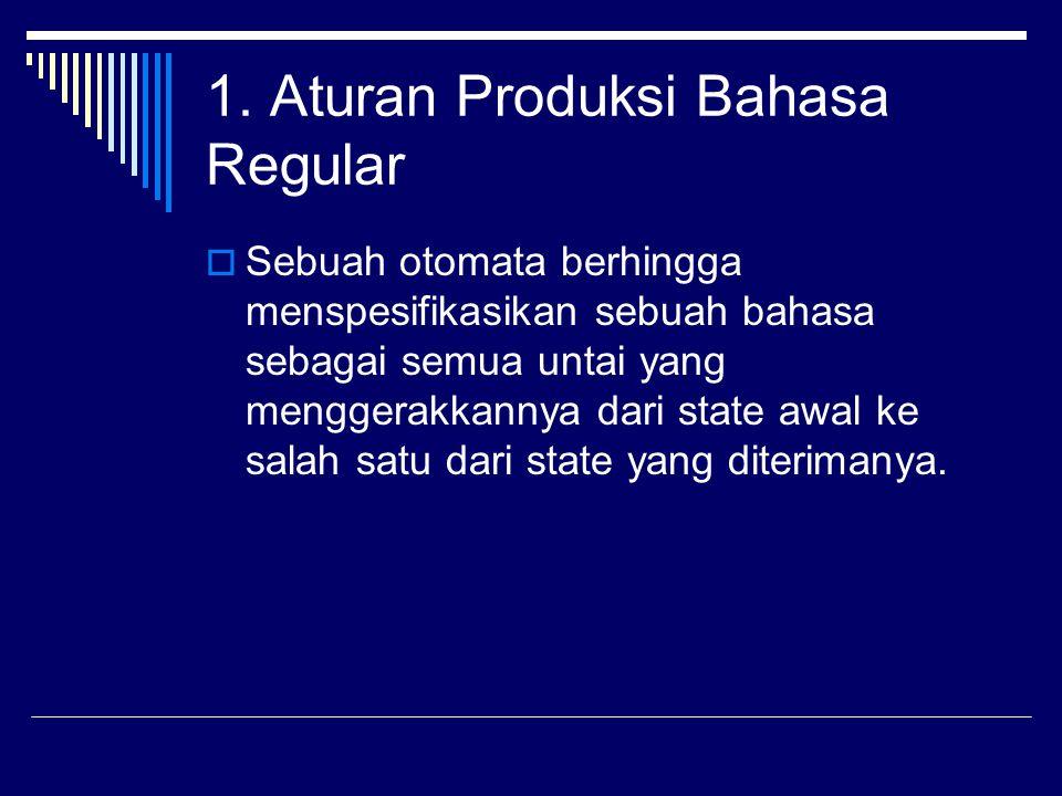 1. Aturan Produksi Bahasa Regular