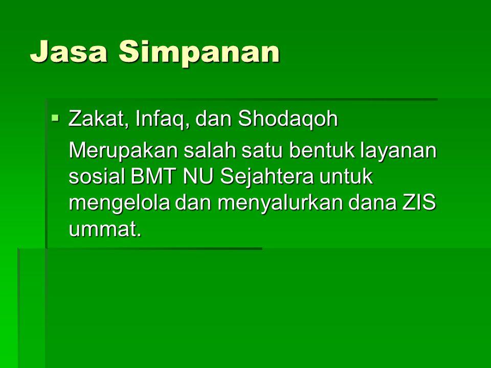Jasa Simpanan Zakat, Infaq, dan Shodaqoh