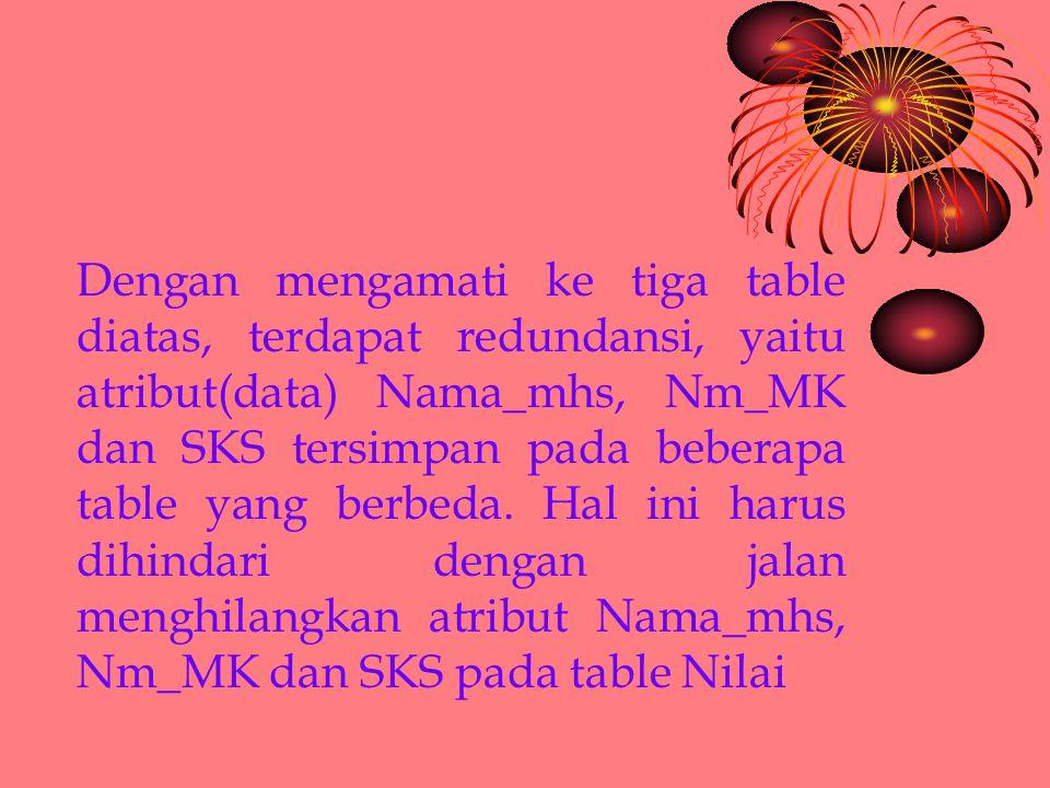 Dengan mengamati ke tiga table diatas, terdapat redundansi, yaitu atribut(data) Nama_mhs, Nm_MK dan SKS tersimpan pada beberapa table yang berbeda.