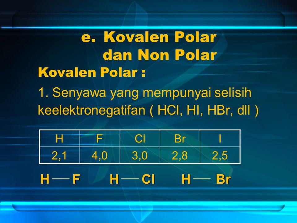 Kovalen Polar dan Non Polar